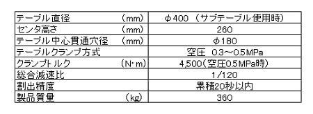 171218ユキワ精工2