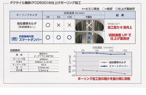 1109241大昭和精機
